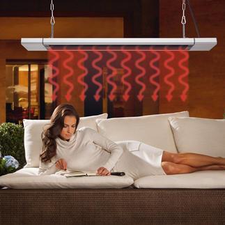 Black Heat Infrarot-Paneel Wärmt Zonen bis zu 9 m². Sicher, sauber und schnell. Indoor und outdoor.