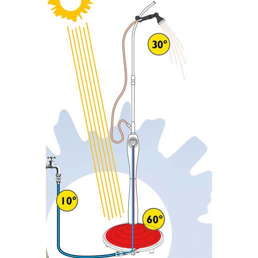 60 Liter angenehmes Duschwasser in nur 2 Stunden – ohne Stromanschluss, ohne Energiekosten.
