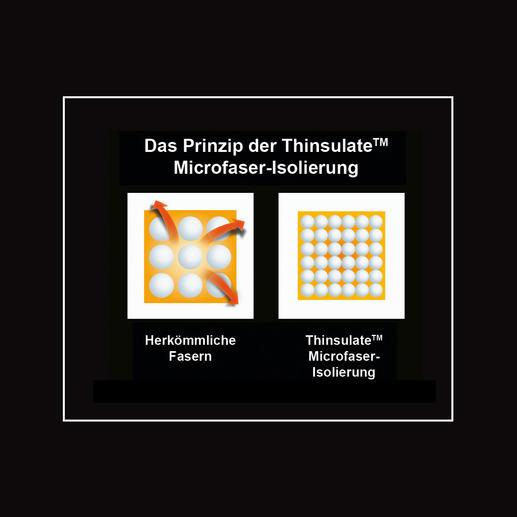 Die Microfasern von Thinsulate™ Insulation sind ca. 10-mal kleiner als andere vergleichbare Fasern. So schließen sie mehr Luft ein – und halten besser warm.