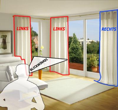 sonderma vorhang links rechts oder mittig am fenster kavaliershaus. Black Bedroom Furniture Sets. Home Design Ideas